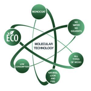 molekulární technologie olejů